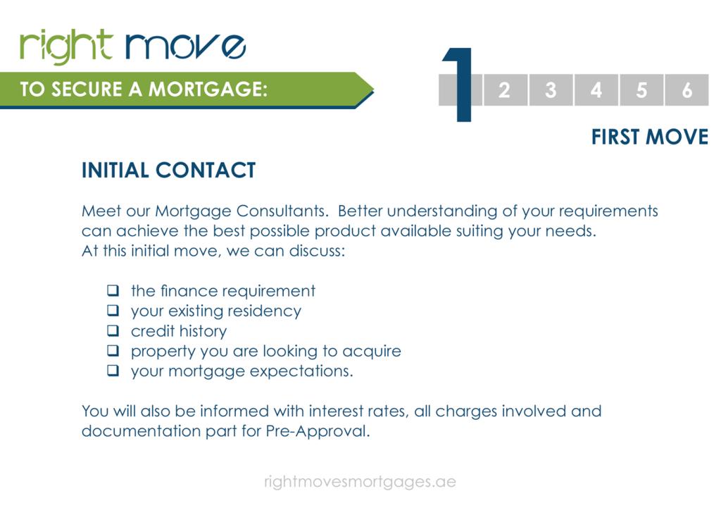 Mortgage Broker in Dubai  | Mortgage Calculator Dubai