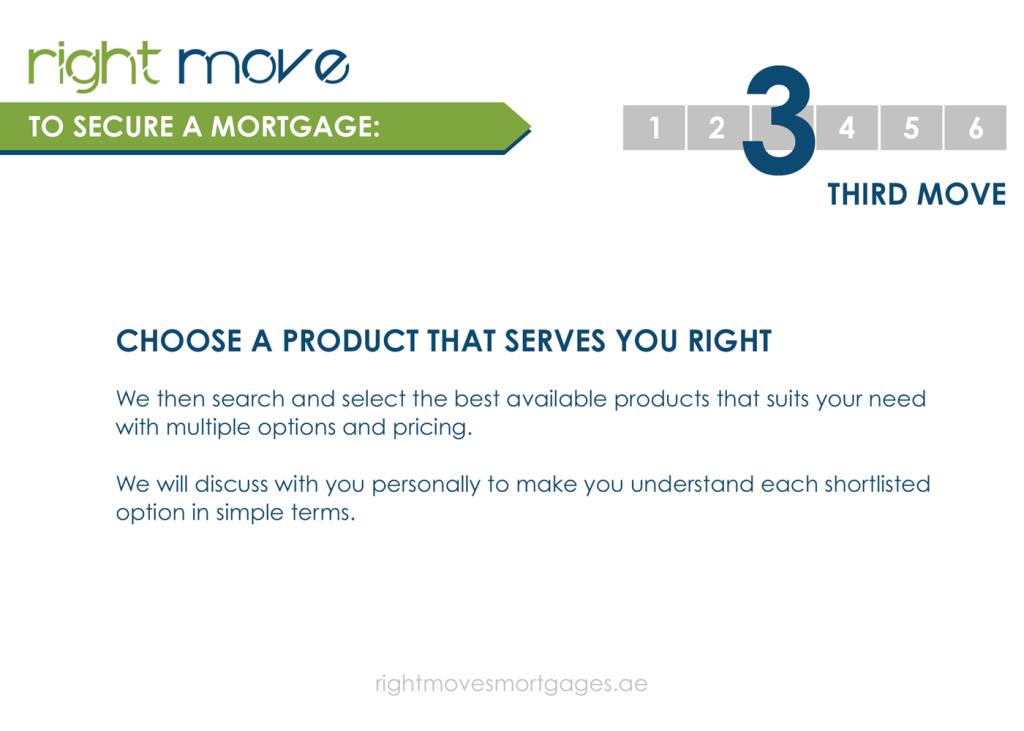 mortgage-steps