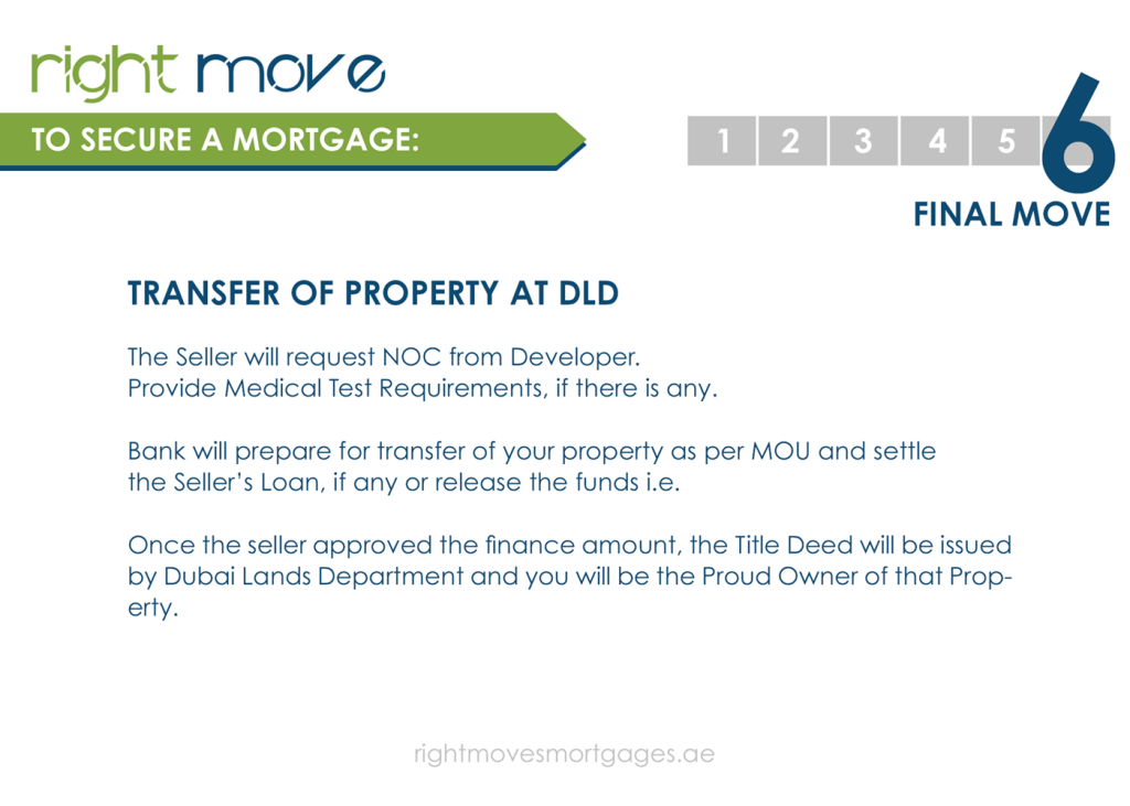 Successful Mortgage Steps