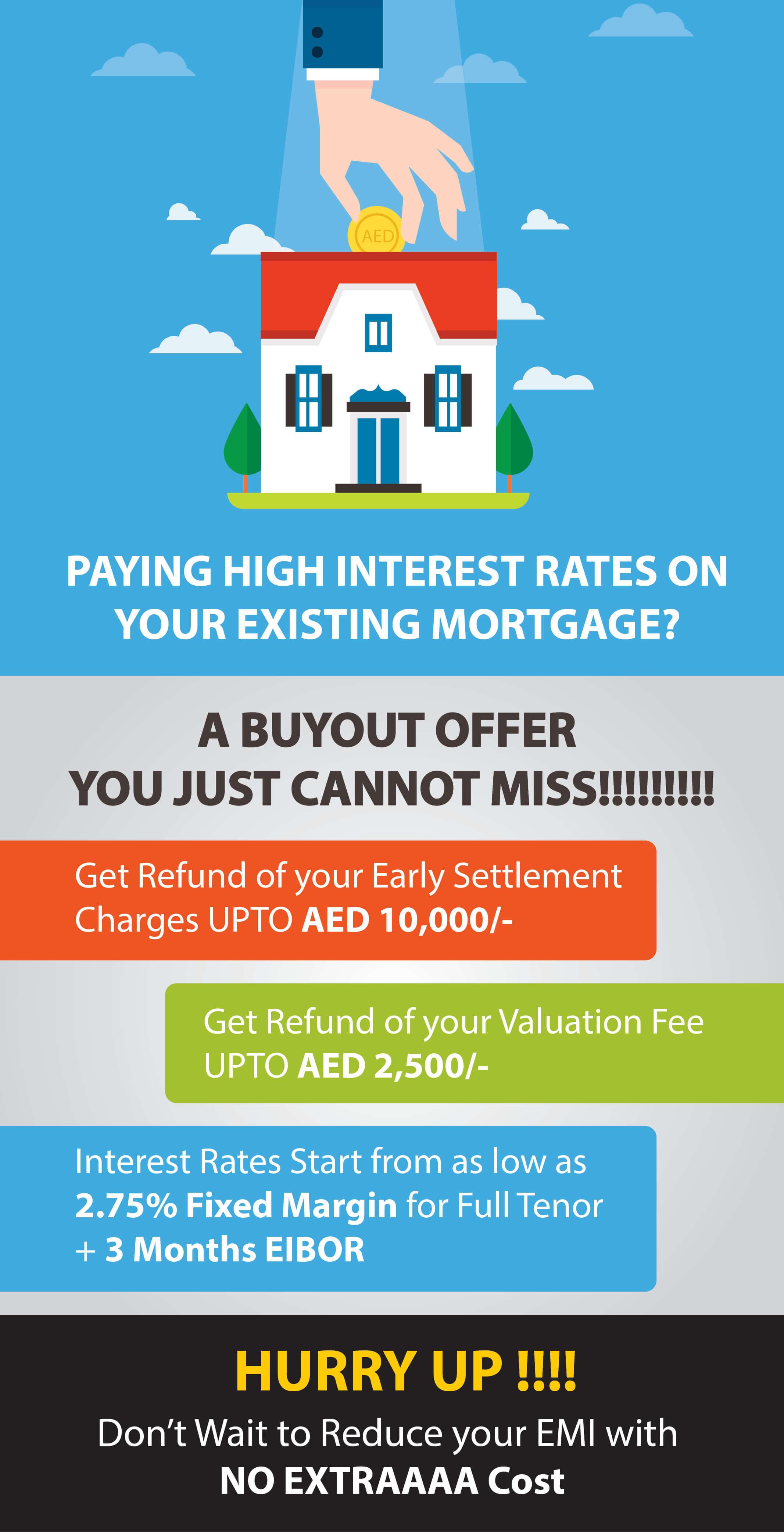 pay less interest mortgage broker in dubai mortgage calculator dubai